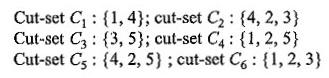 Cut Set Matrix