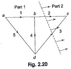 Cutset Matrix Concept