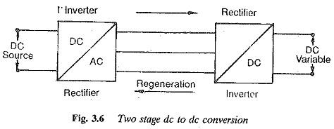 Electric Converter