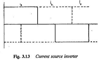 Current Source Inverter