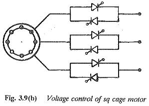 Voltage Control of sq cage motor