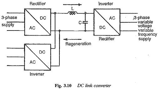 DC Link Converter