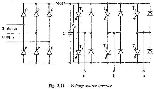 Voltage Source Inverter