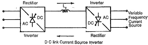 DC Link Current Source Inverter
