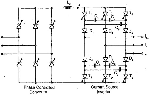 Phase Controlled Line Commutated Converters