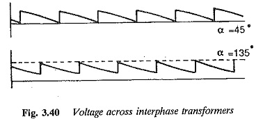 Six Pulse Converter with Interphase Transformer