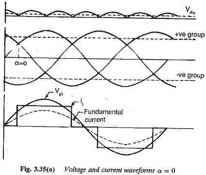 Six pulse bridge converter