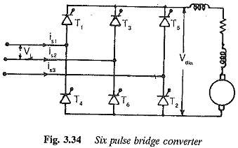 Six pulse bridge converter