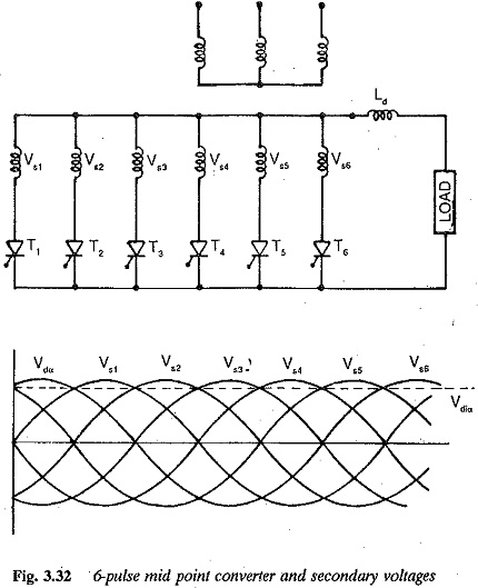 Six pulse midpoint converter