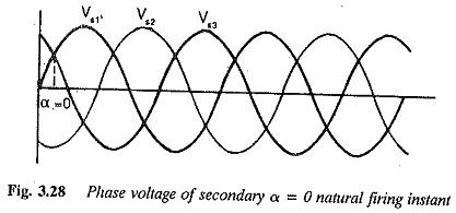 Three pulse midpoint converter
