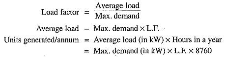 Variable Load Problem