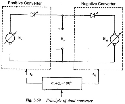 Four Quadrants Converters