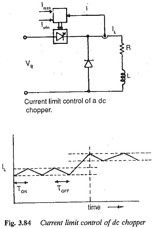 Methods of Controlling Chopper Circuit