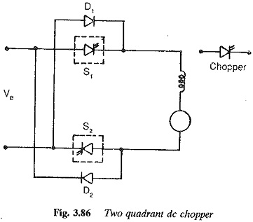 Two Quadrant Chopper