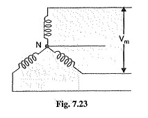 3-Phase 4-Wire System