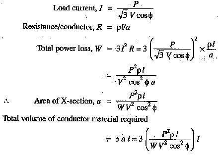 Advantages of High Transmission Voltage