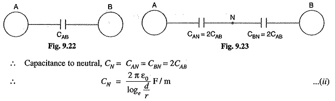 Capacitance of a Single Phase Two Wire Line