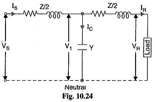 Circuit Constants of a Transmission Line