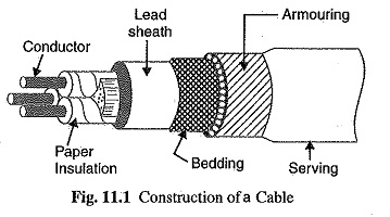Construction of Underground Cables