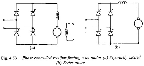 phase controlled rectifier fed dc drives