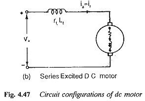 Torque Equation of DC Motor