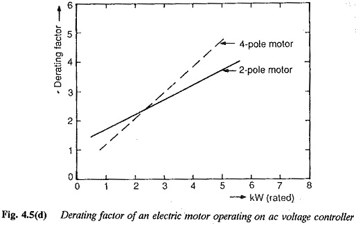 Derating Factor of an Electric Motor