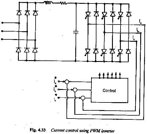 Field Oriented Control of Induction Motor