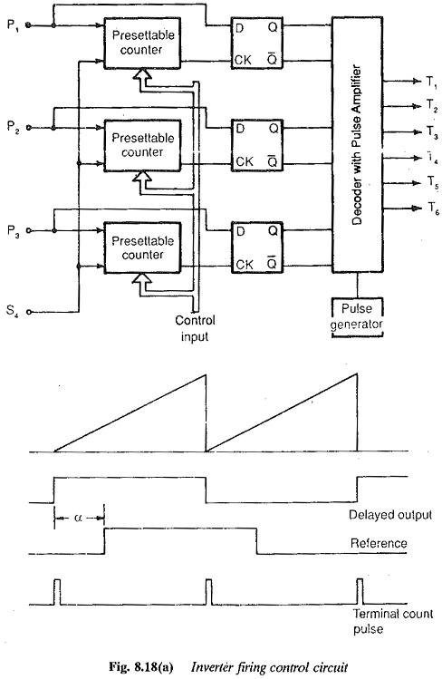 Inverter Control using Terminal Voltage Sensing
