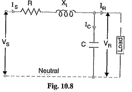 Medium Transmission Line Voltage