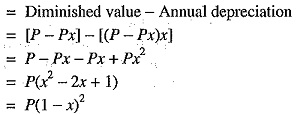 Methods of Determining Depreciation