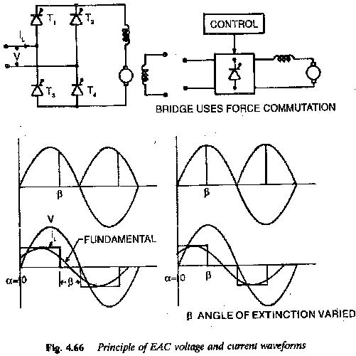 Methods to Leading Power Factor