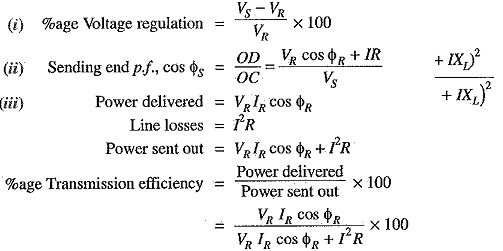 Performance of Single Phase Short Transmission Line Voltage