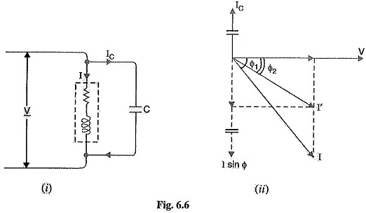Power Factor Correction Circuit