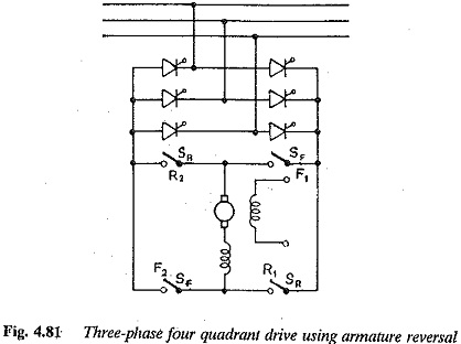 Reversible Drive using Armature Current Reversal