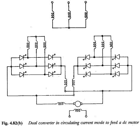 Reversible Drive using Dual Converter