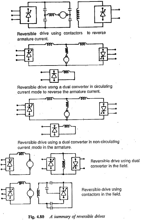 Reversible Drives using Phase Controlled Converters