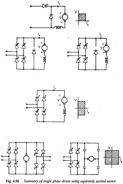 Single Phase Separately Excited DC Motor Drives