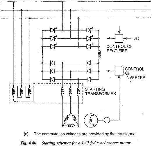 Starting Methods of Synchronous Motor for LCI