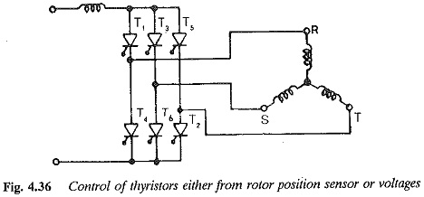 Synchronous Speed on Variable Frequency Supply