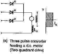 Three Phase Drives