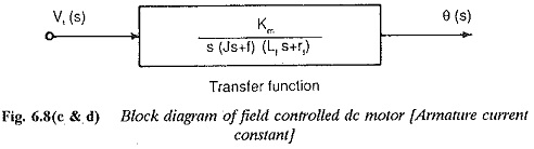 Transfer Function of a Field Controlled DC Motor