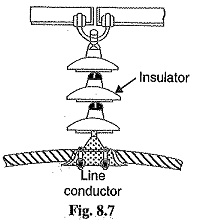 Suspension Type Insulator