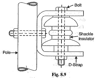 Shackle insulators