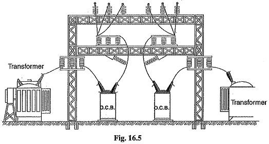 Bus Bar Arrangement in Power Station