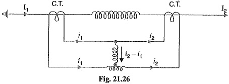 Biased Beam Relay Equivalent Circuit Diagram