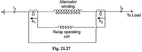 Voltage Balance Differential Relays