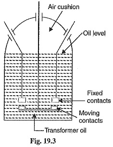 double break plain Oil Circuit Breaker Diagram