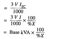 Short Circuit kVA