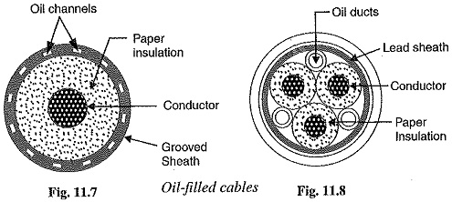 Three Phase Service Cable