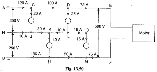 Three Wire DC Distribution System